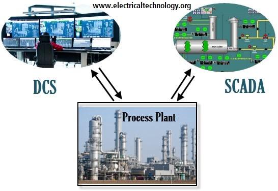 سیستم اسکادا (SCADA) و DCS