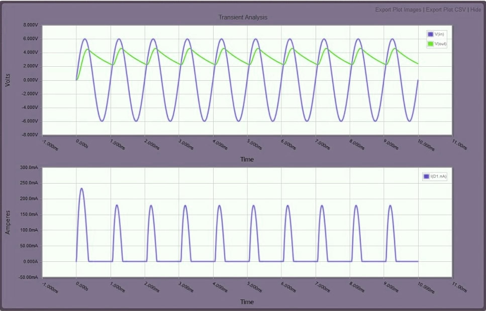 نرم افزار طراحی مدار چاپی چند لایه CircuitLab
