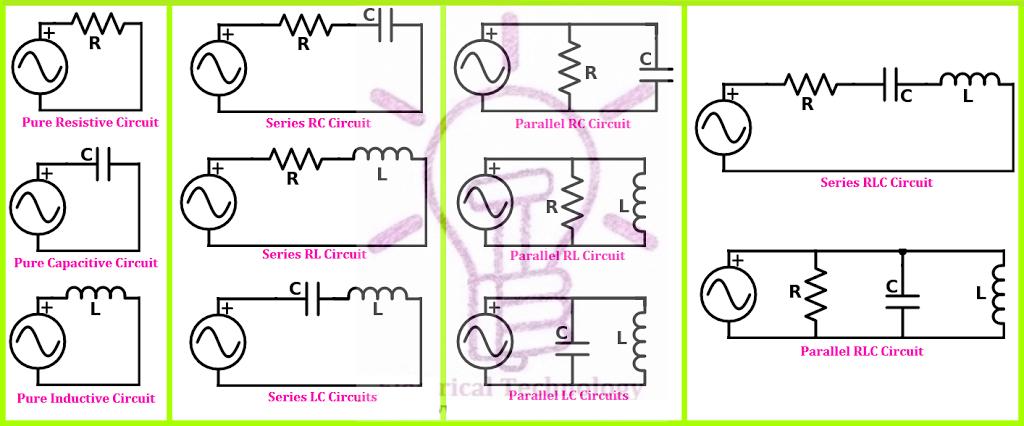 انواع مدار الکتریکی