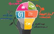 استارت اپ تخصصی سفارش محصولات و خدمات صنعت برق